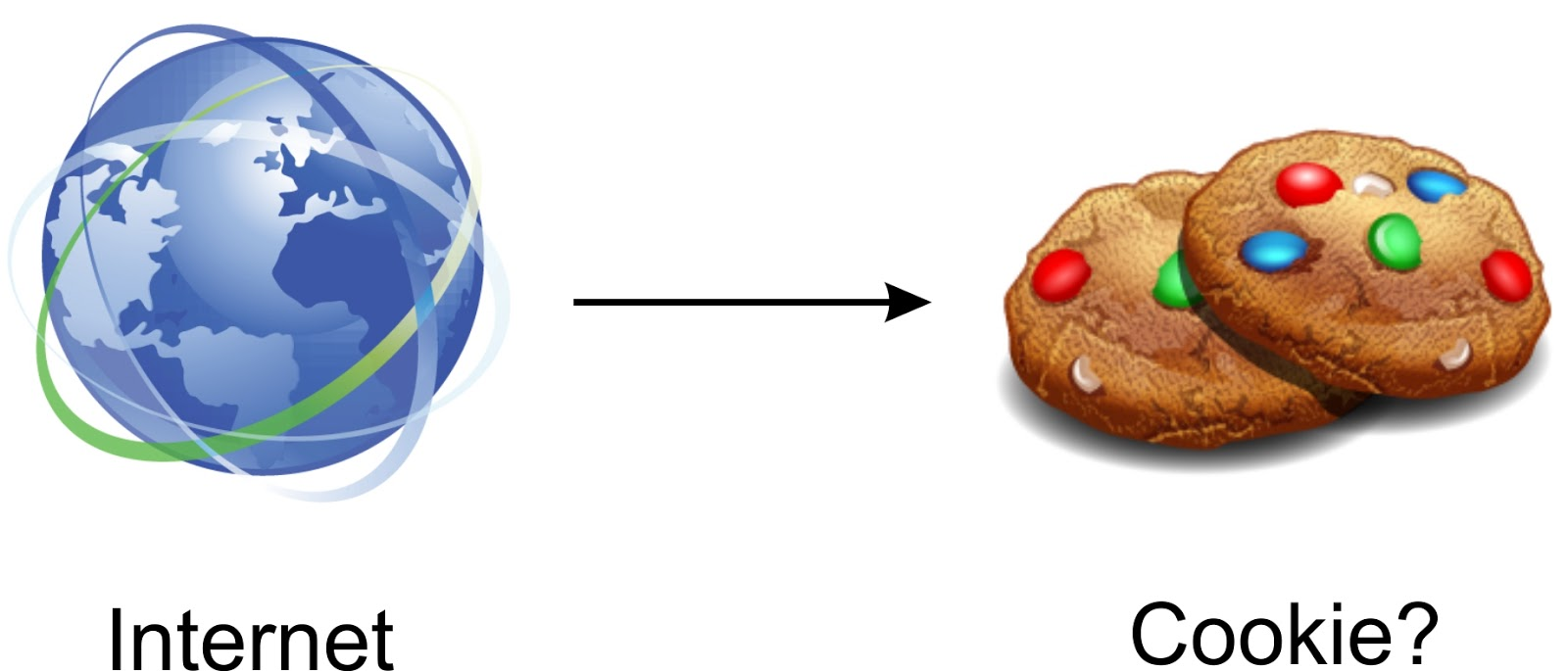 How To Delete Cookies For All Browser Types Google