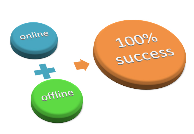 Why Differences Between Promoting An Offline Business Compared To An Online Business
