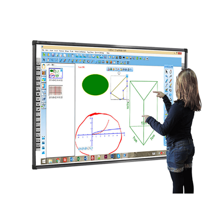 LEAD Interactive Display board Reviewed